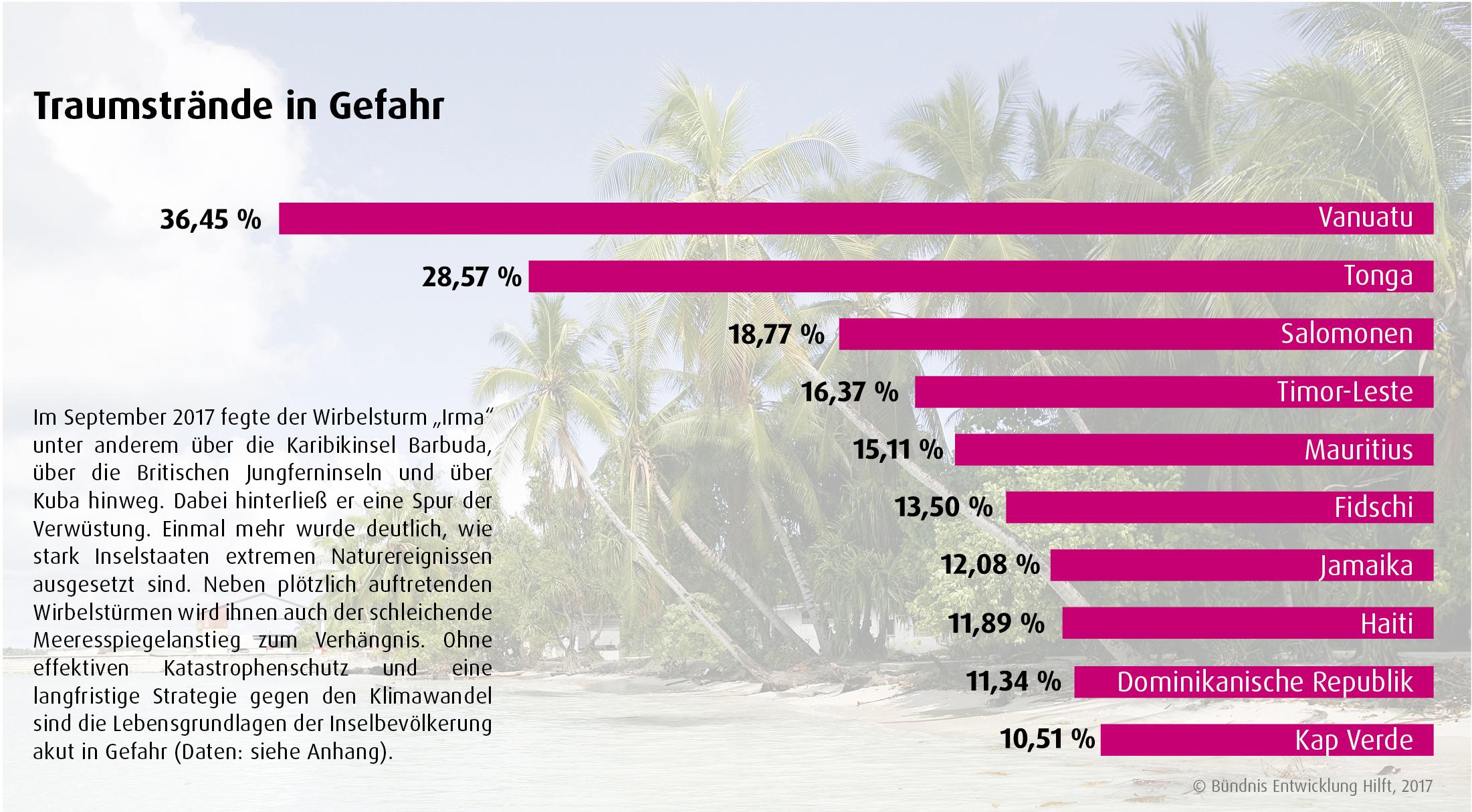 gesundheitlicher zustand deutschlands 2017